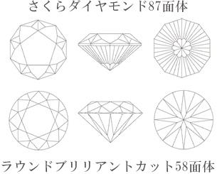 10角形87面体 花カット